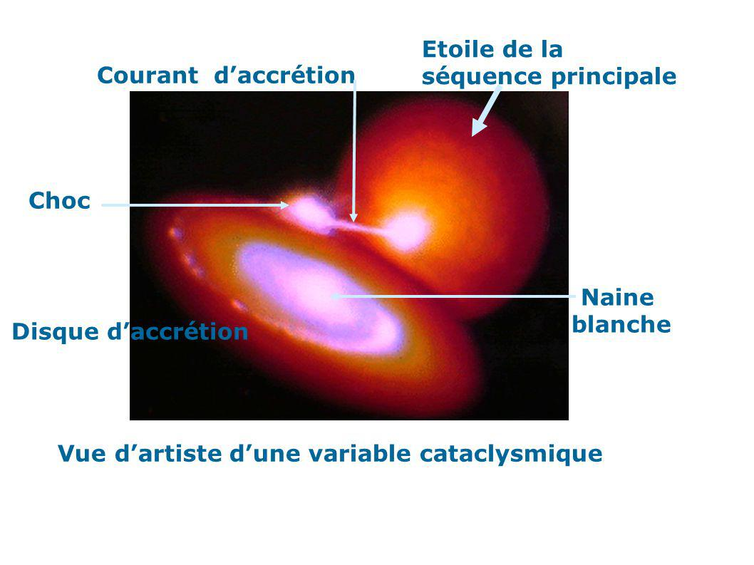 Vue d'artiste d'une variable cataclysmique