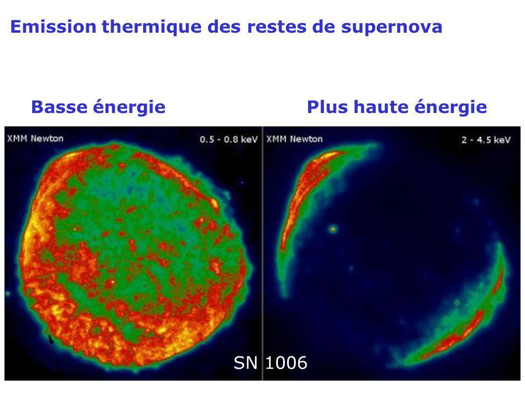 Emission thermique des restes de supernova