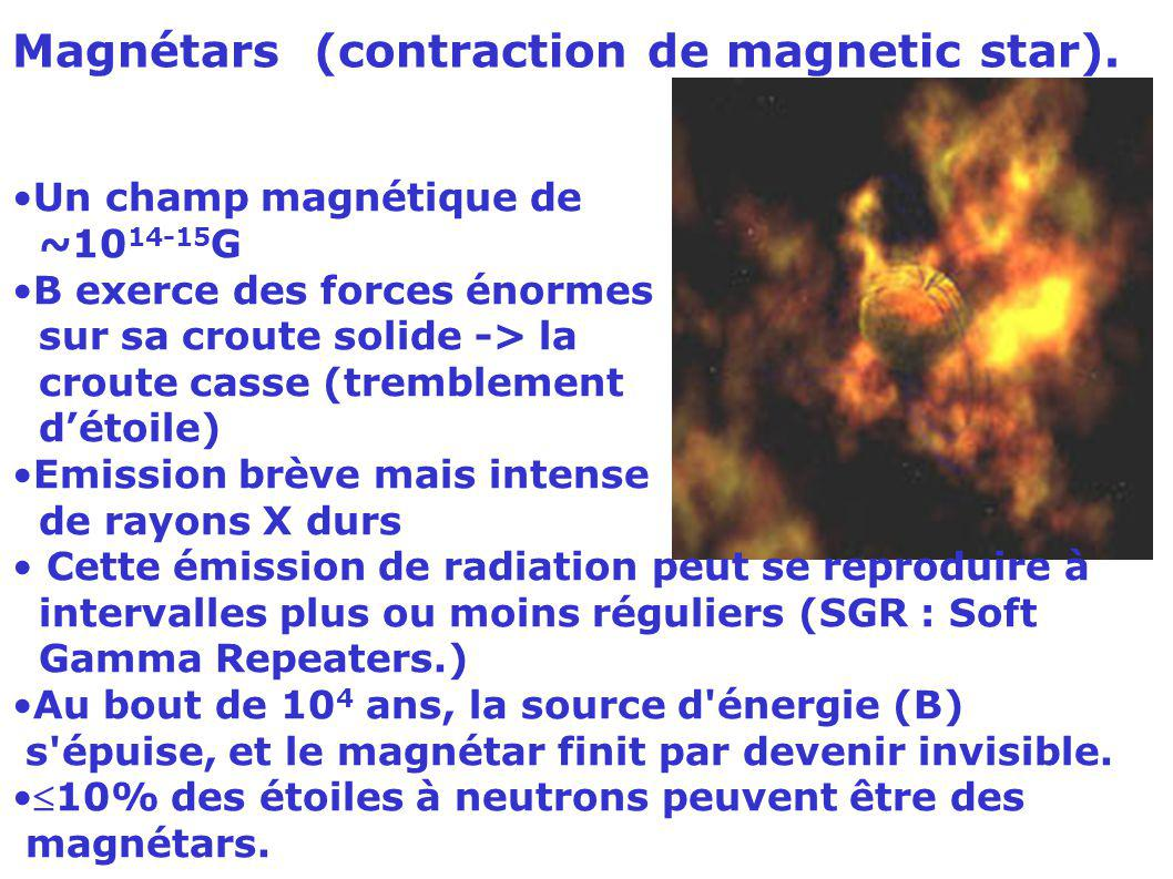 Magnétars (contraction de magnetic star).