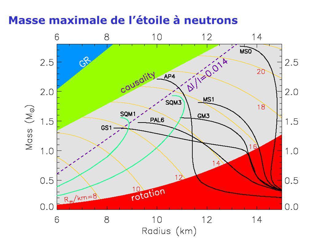 Masse maximale de l'étoile à neutrons
