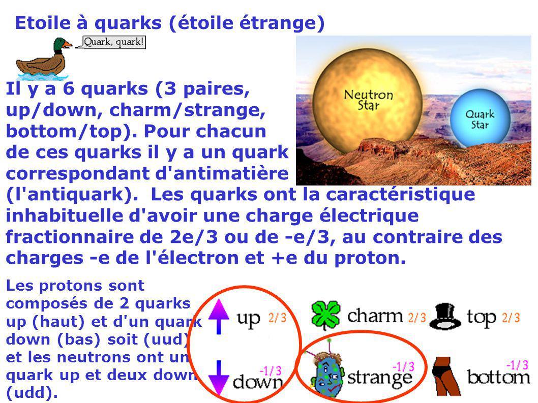 Etoile à quarks (étoile étrange)