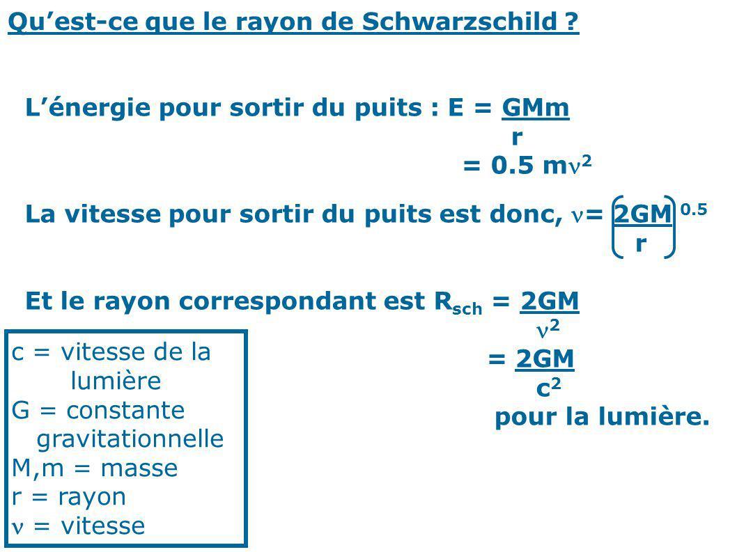Qu'est-ce que le rayon de Schwarzschild