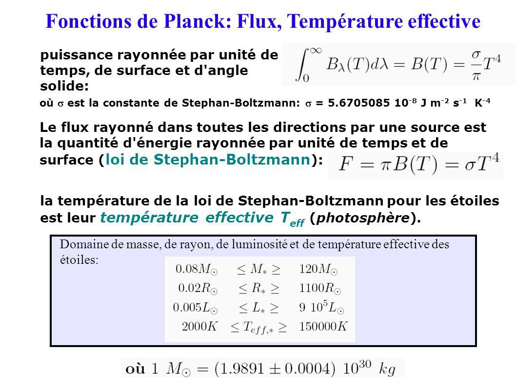 Fonctions de Planck: Flux, Température effective