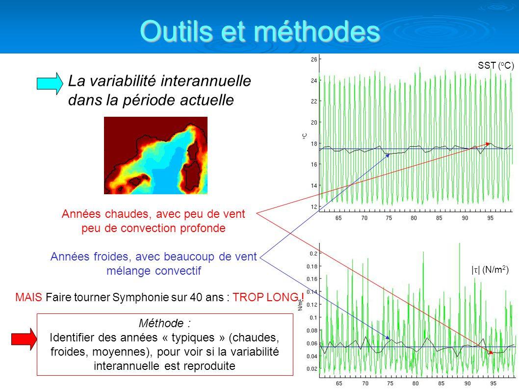 Outils et méthodes SST (oC) La variabilité interannuelle dans la période actuelle. Années chaudes, avec peu de vent.