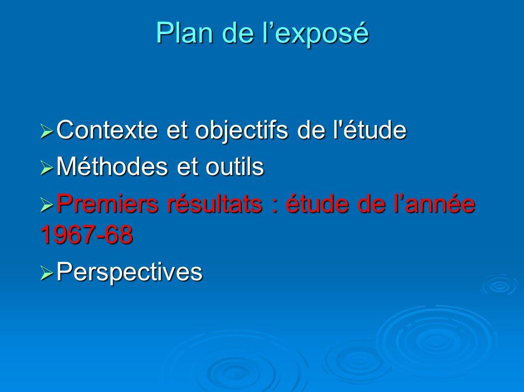 Plan de l'exposé Contexte et objectifs de l étude Méthodes et outils
