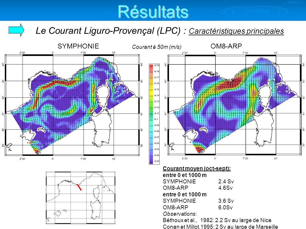 Résultats Le Courant Liguro-Provençal (LPC) : Caractéristiques principales. SYMPHONIE. Courant à 50m (m/s)