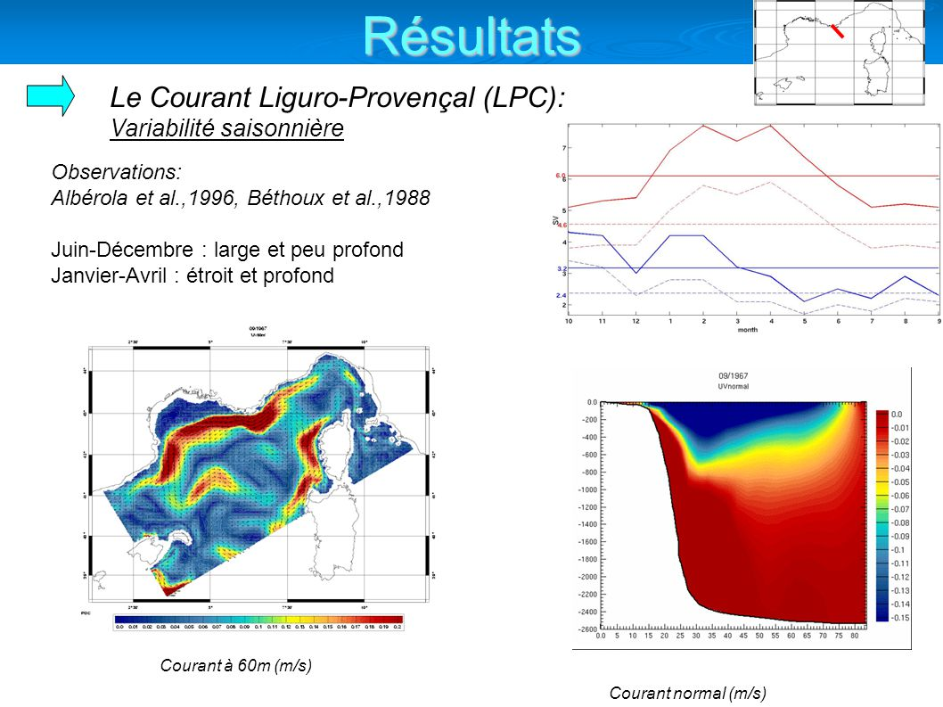 Résultats Le Courant Liguro-Provençal (LPC): Variabilité saisonnière