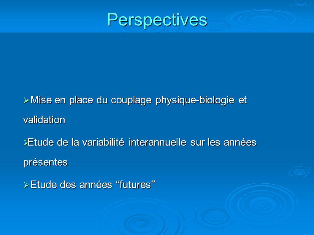 Perspectives Mise en place du couplage physique-biologie et validation