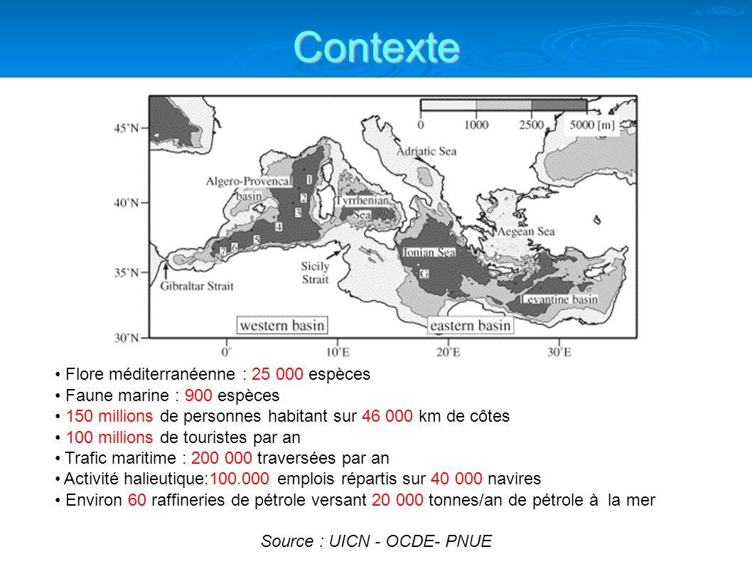 Source : UICN - OCDE- PNUE