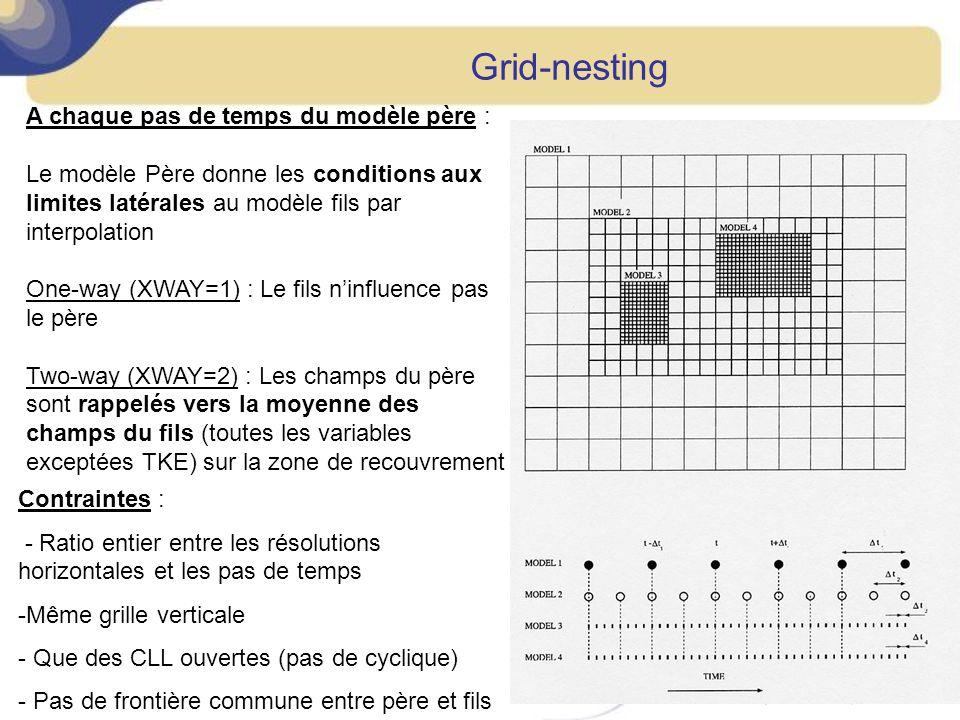 Grid-nesting A chaque pas de temps du modèle père :