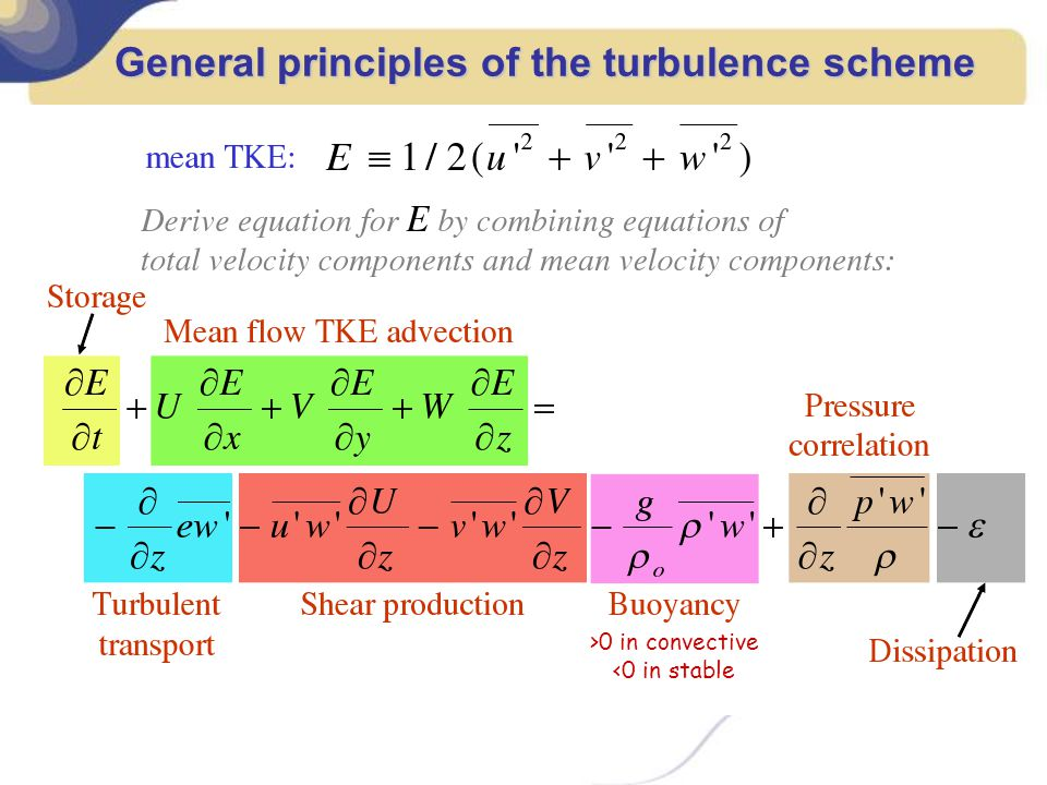 General principles of the turbulence scheme