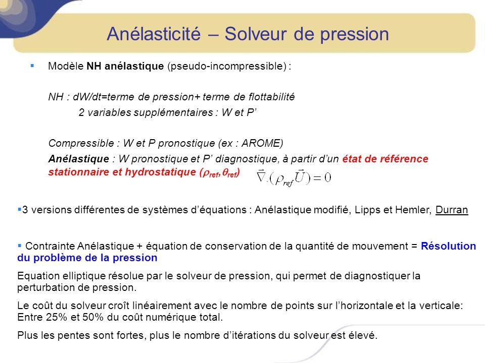 Anélasticité – Solveur de pression