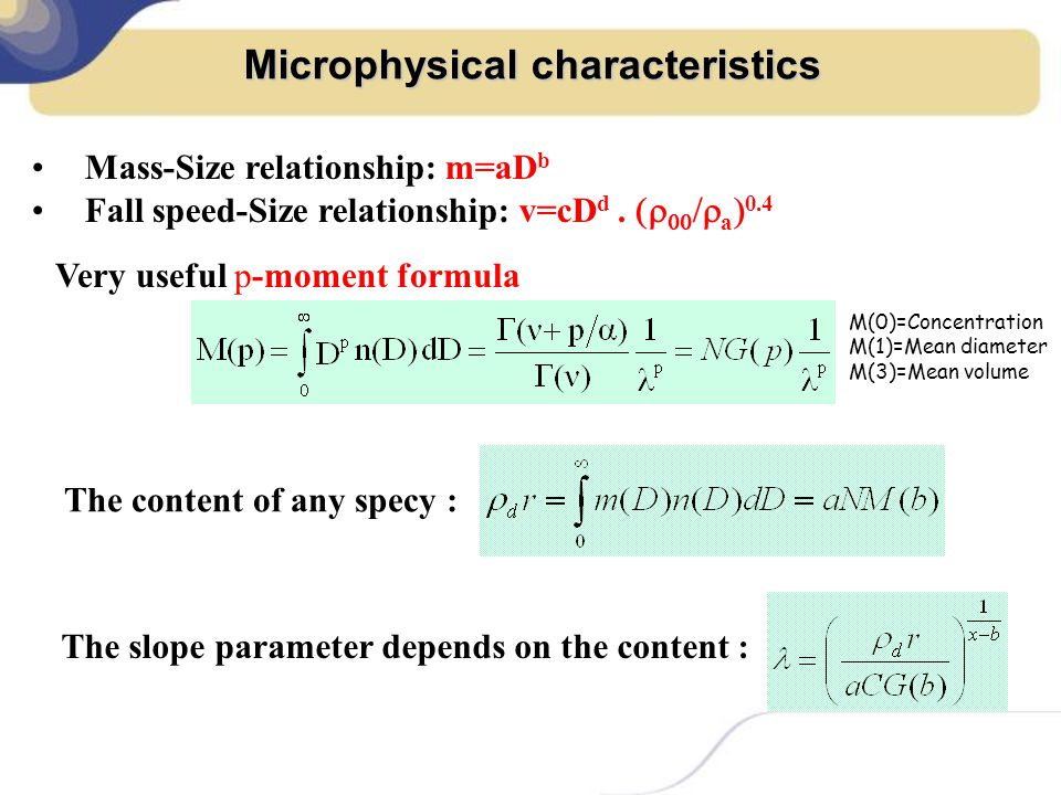 Microphysical characteristics