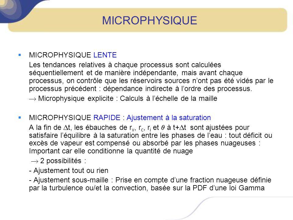 MICROPHYSIQUE MICROPHYSIQUE LENTE