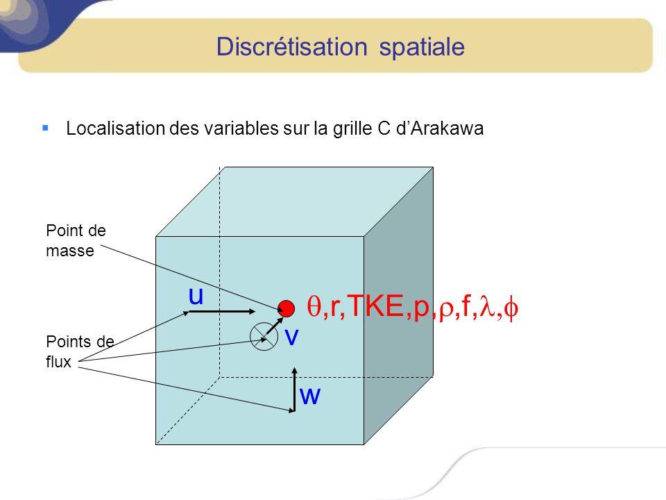 Discrétisation spatiale