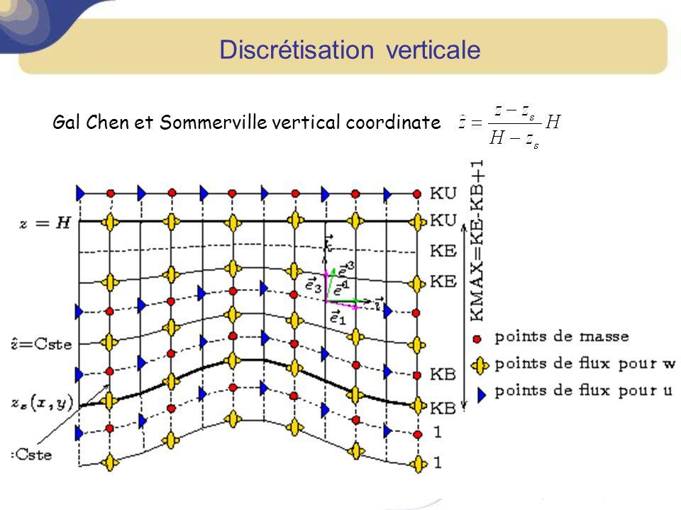 Discrétisation verticale