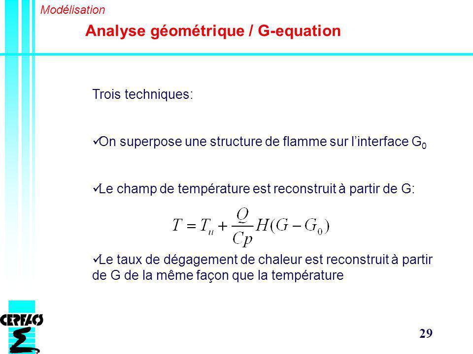 Analyse géométrique / G-equation
