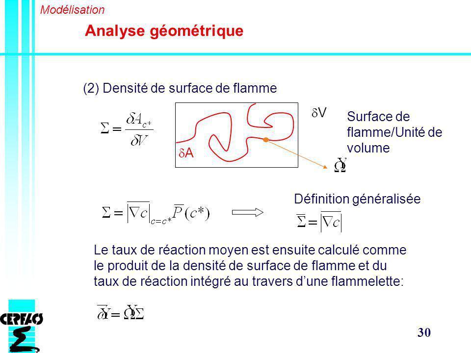 Analyse géométrique (2) Densité de surface de flamme dV