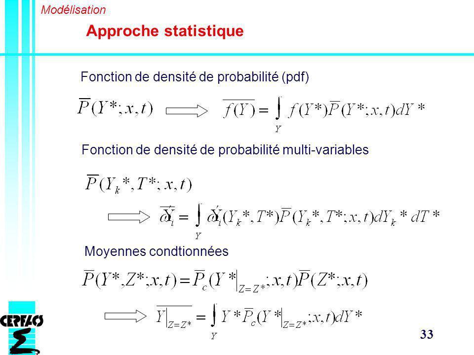 Approche statistique Fonction de densité de probabilité (pdf)