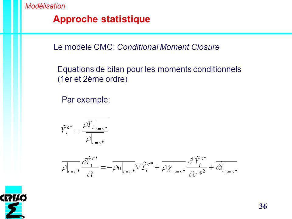 Approche statistique Le modèle CMC: Conditional Moment Closure
