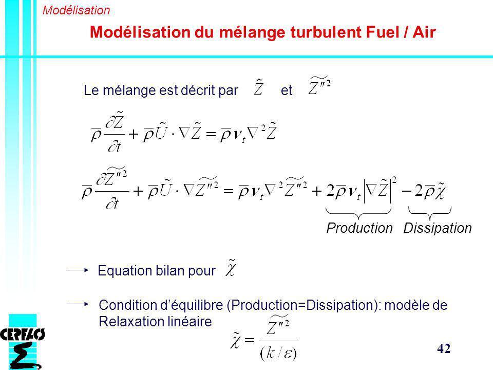 Modélisation du mélange turbulent Fuel / Air