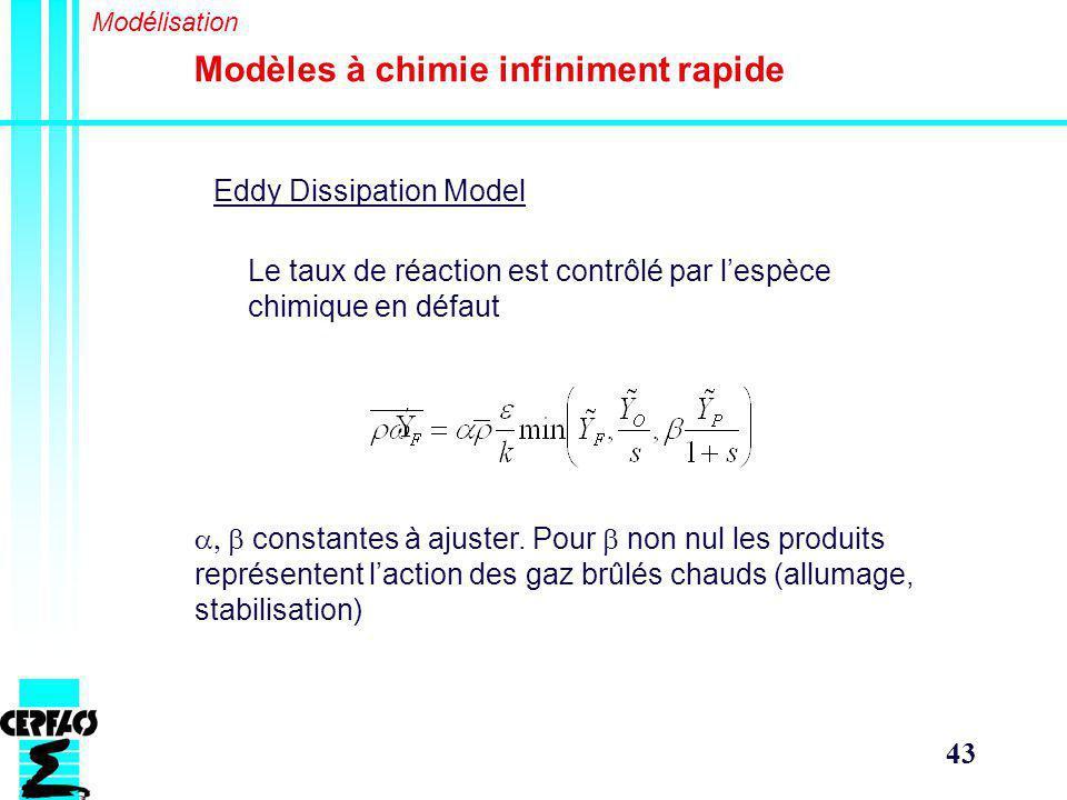 Modèles à chimie infiniment rapide