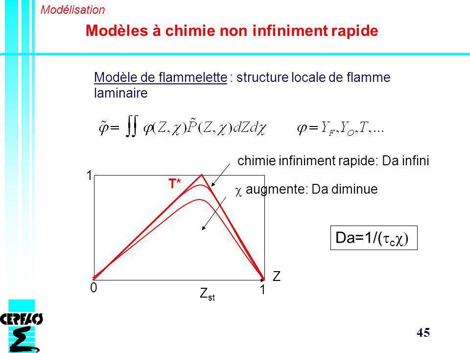 Modèles à chimie non infiniment rapide