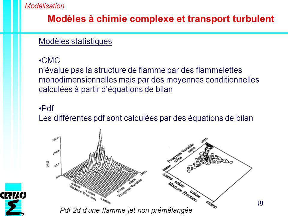 Modèles à chimie complexe et transport turbulent