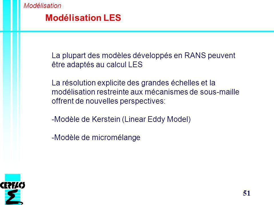 Modélisation Modélisation LES. La plupart des modèles développés en RANS peuvent être adaptés au calcul LES.