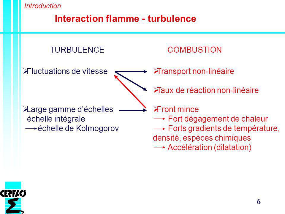 Interaction flamme - turbulence