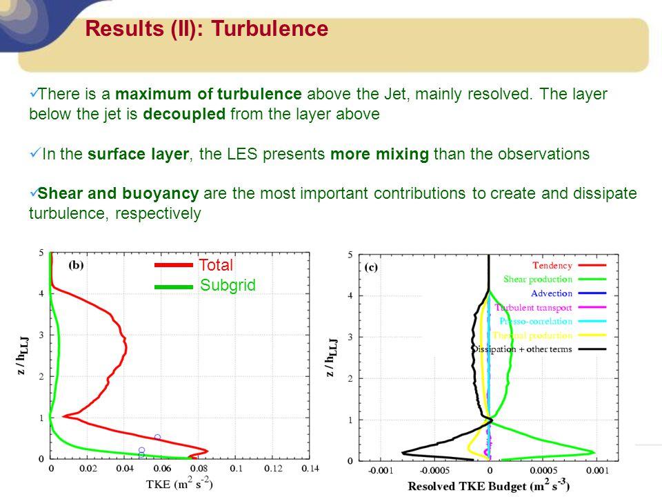 Results (II): Turbulence