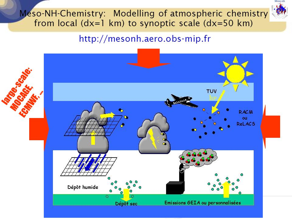 Meso-NH-Chemistry: Modelling of atmospheric chemistry