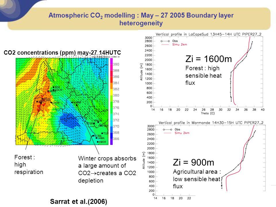 Atmospheric CO2 modelling : May – 27 2005 Boundary layer heterogeneity