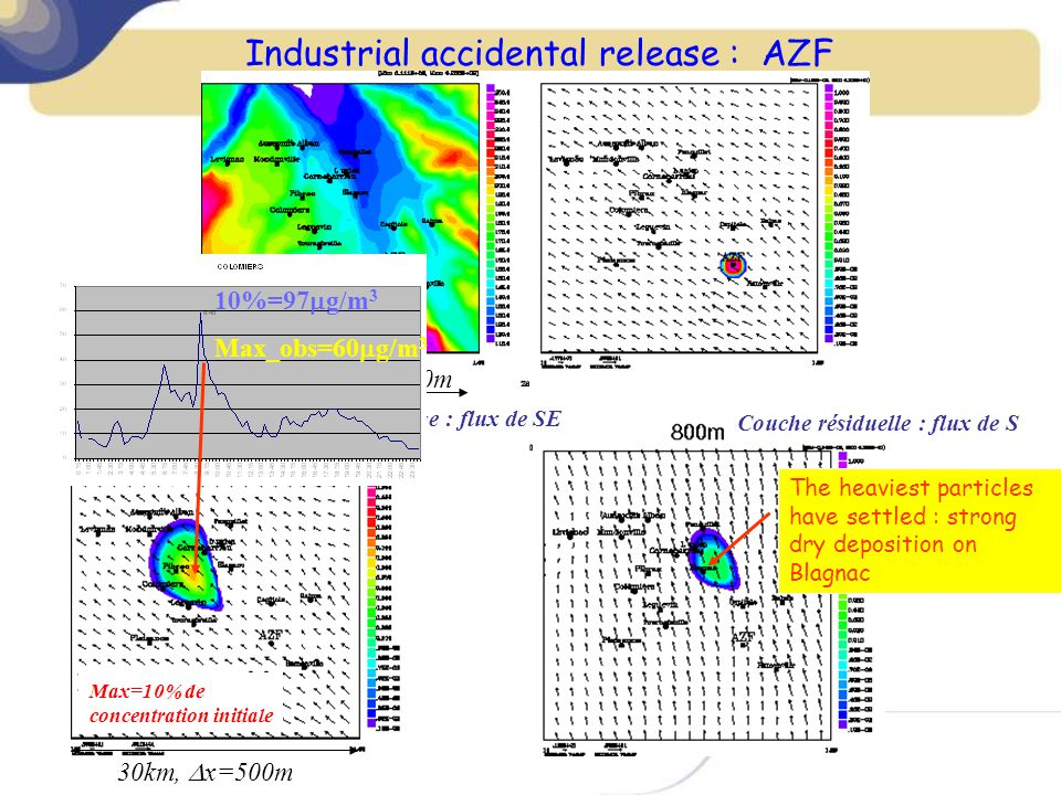Industrial accidental release : AZF