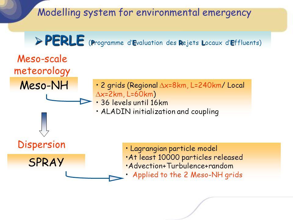 PERLE (Programme d'Evaluation des Rejets Locaux d'Effluents)