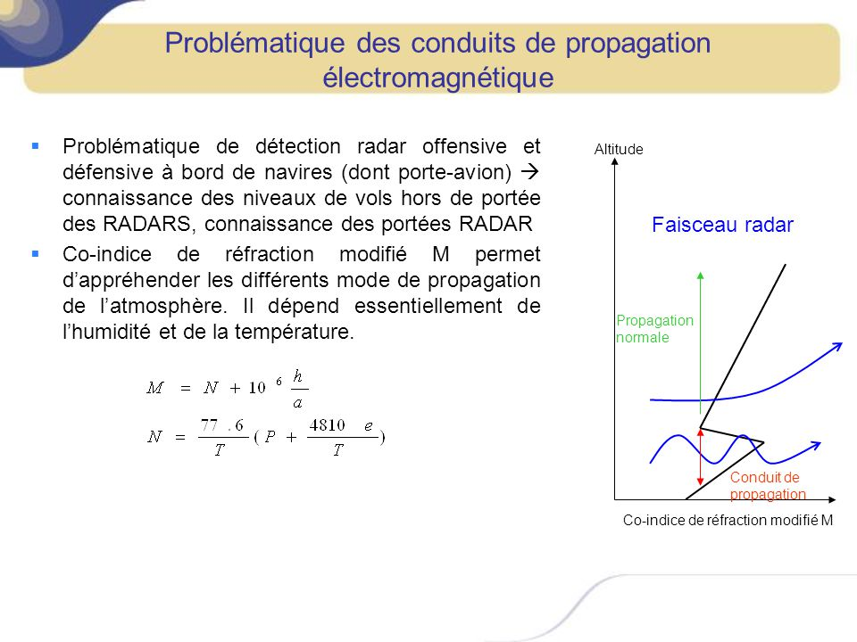 Problématique des conduits de propagation électromagnétique