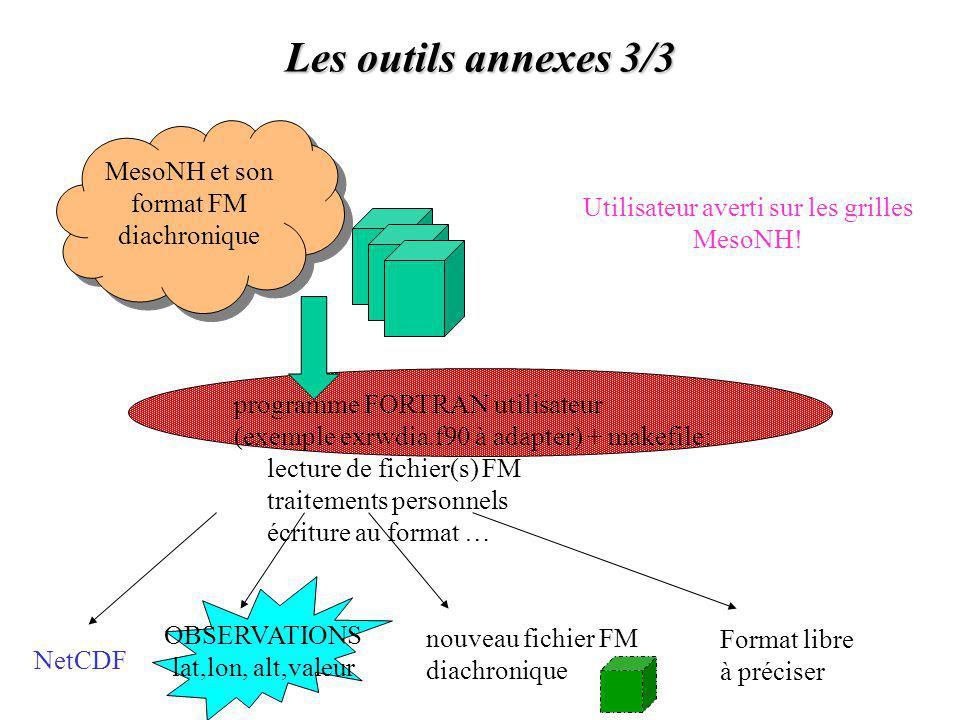Les outils annexes 3/3 MesoNH et son format FM diachronique