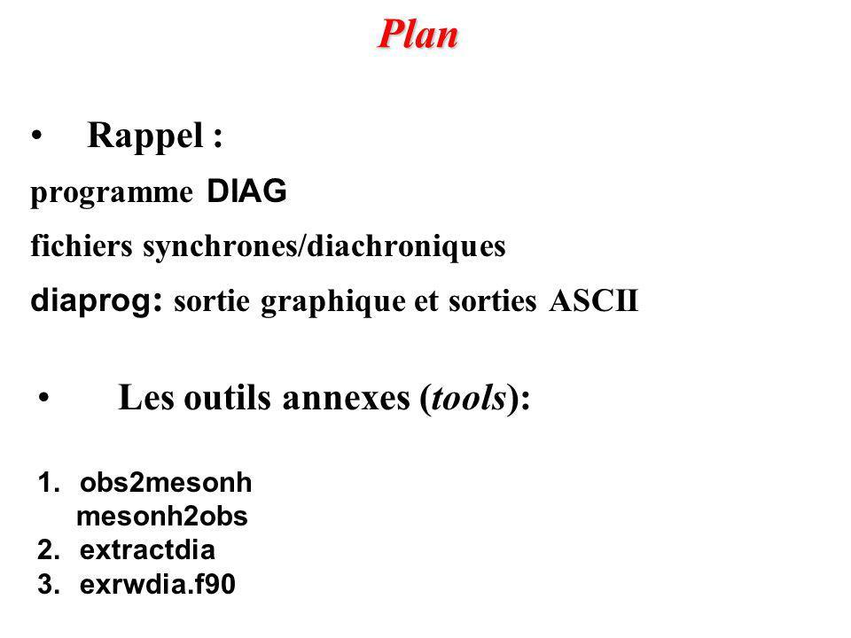 Plan Rappel : Les outils annexes (tools): programme DIAG