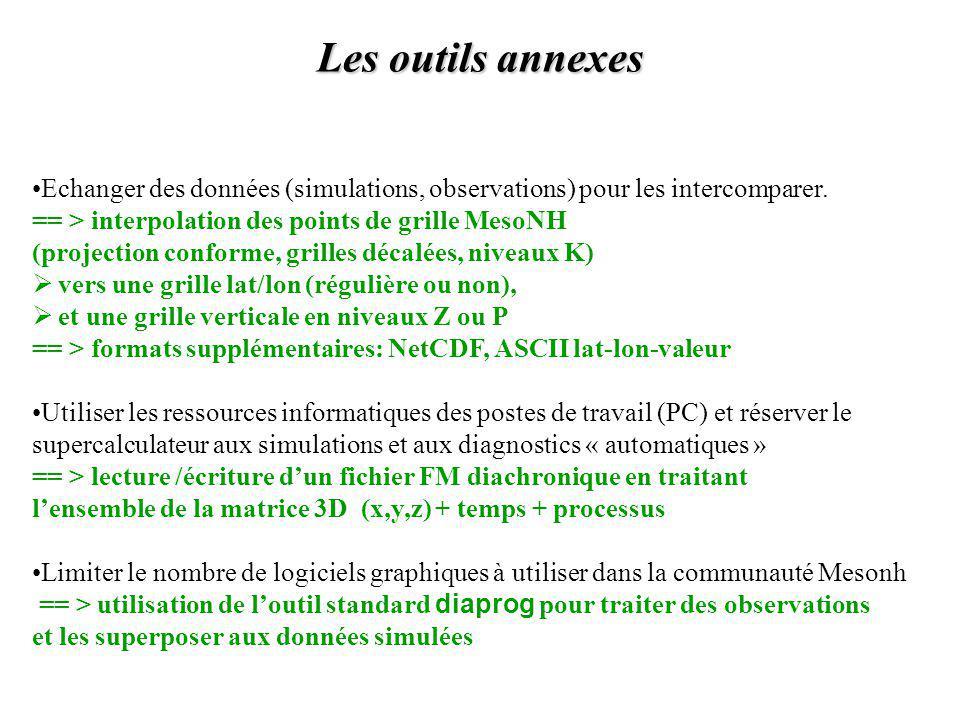 Les outils annexes Echanger des données (simulations, observations) pour les intercomparer. == > interpolation des points de grille MesoNH.