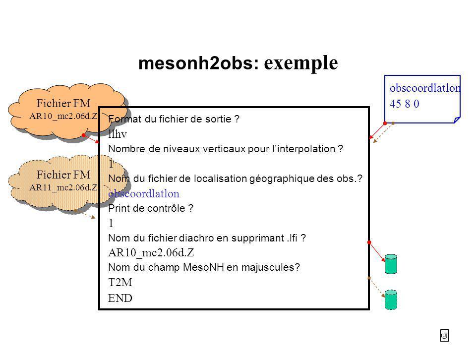 mesonh2obs: exemple obscoordlatlon 45 8 0 Fichier FM AR10_mc2.06d.Z