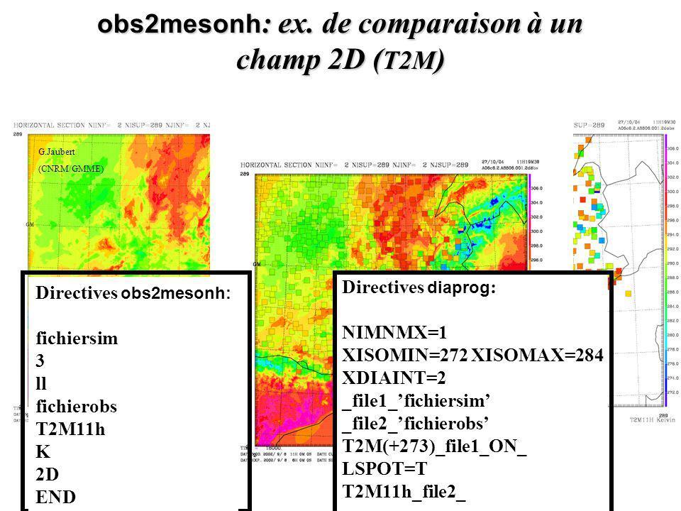 obs2mesonh: ex. de comparaison à un champ 2D (T2M)