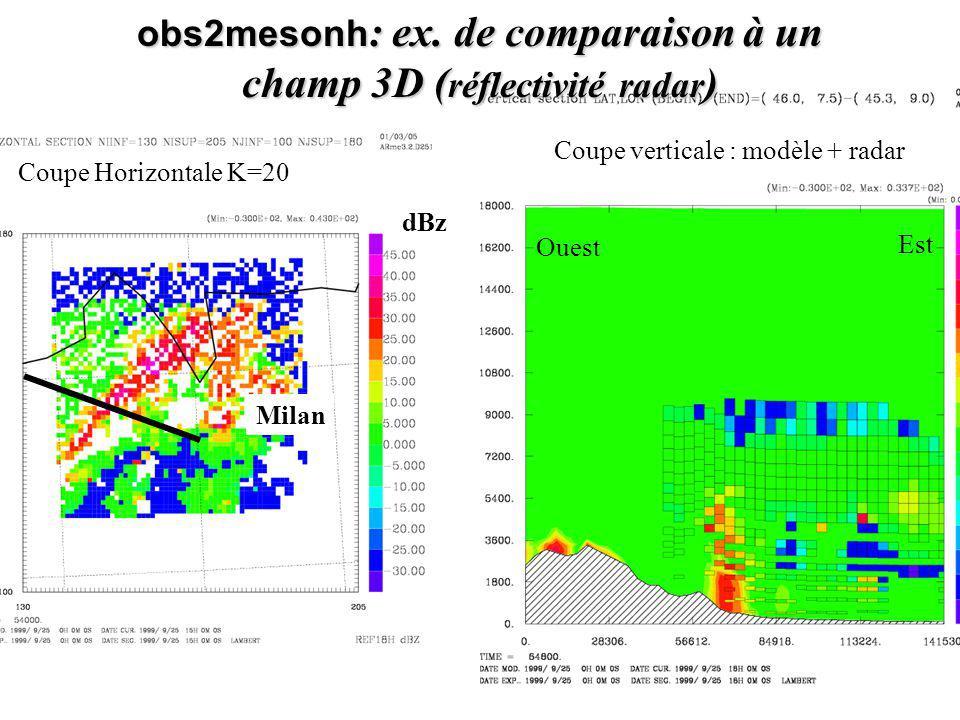 obs2mesonh: ex. de comparaison à un champ 3D (réflectivité radar)