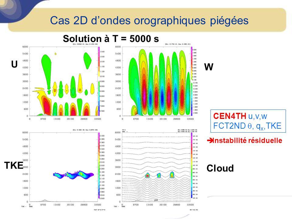 Cas 2D d'ondes orographiques piégées