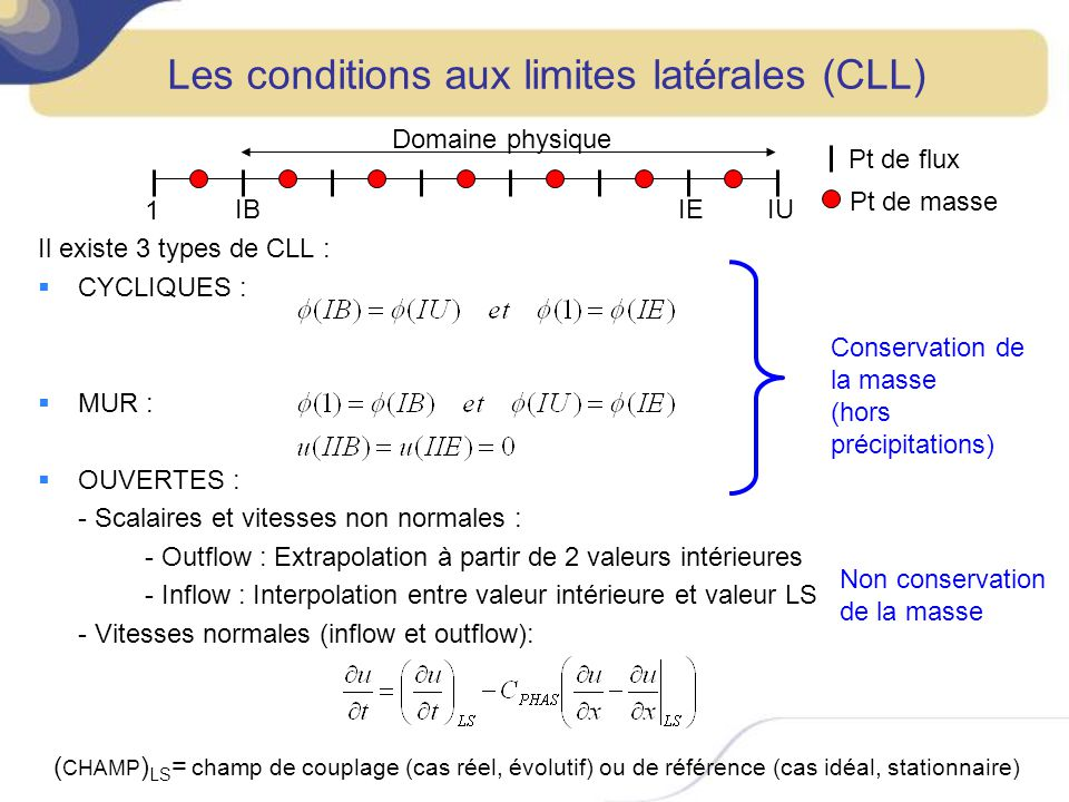 Les conditions aux limites latérales (CLL)