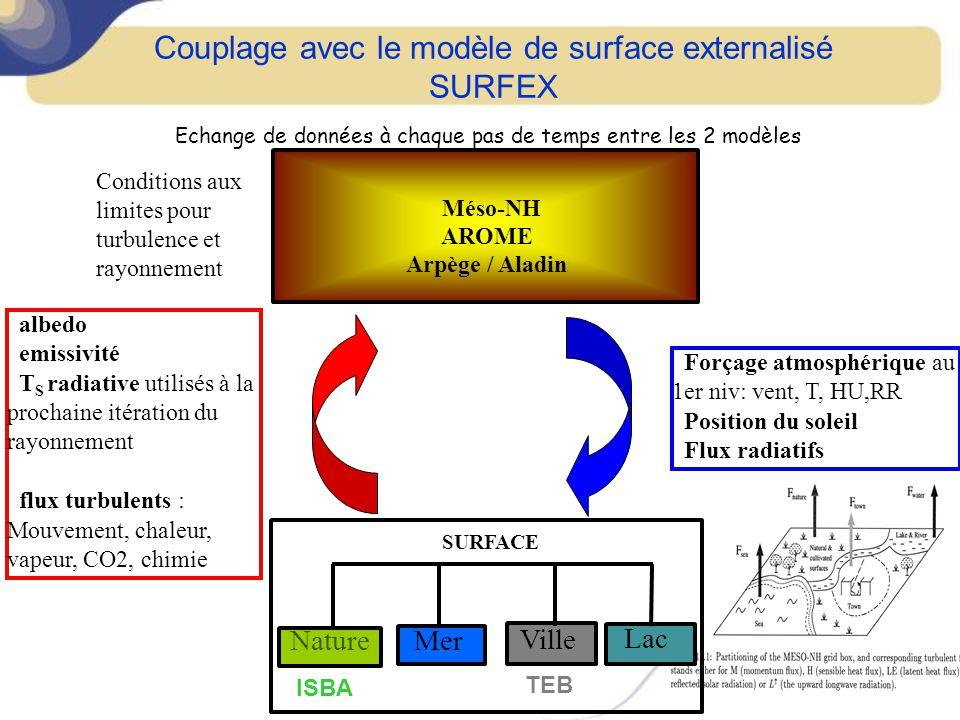 Couplage avec le modèle de surface externalisé SURFEX