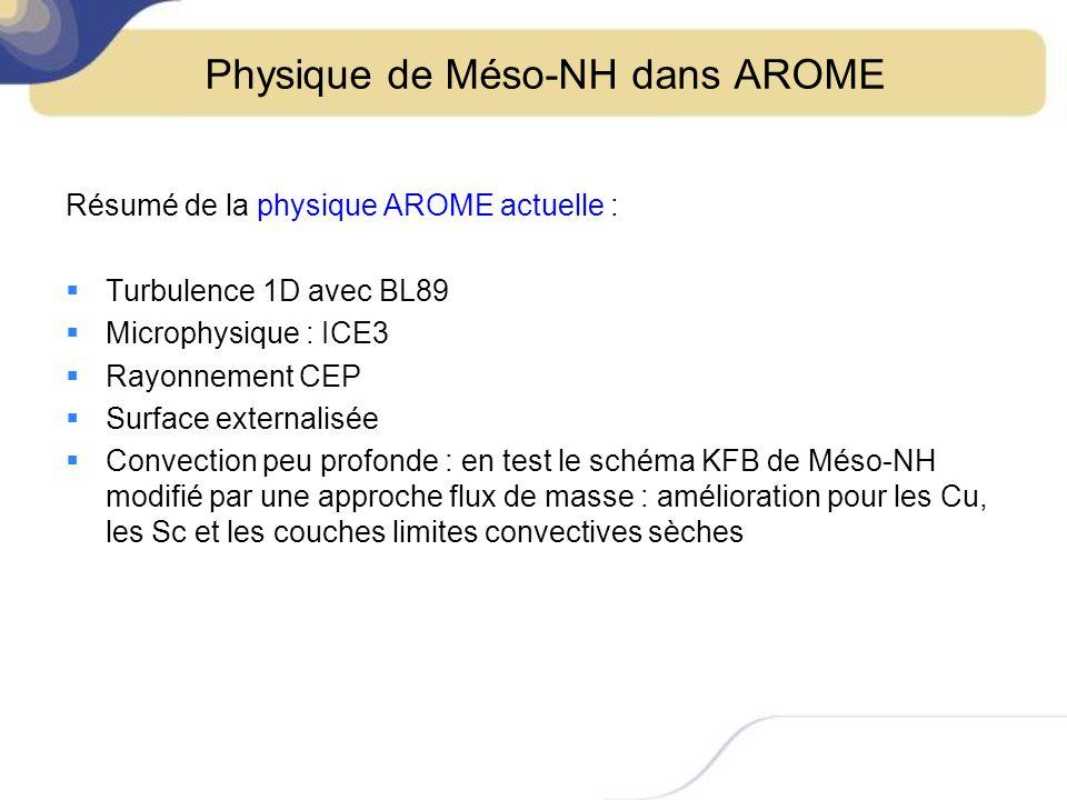 Physique de Méso-NH dans AROME