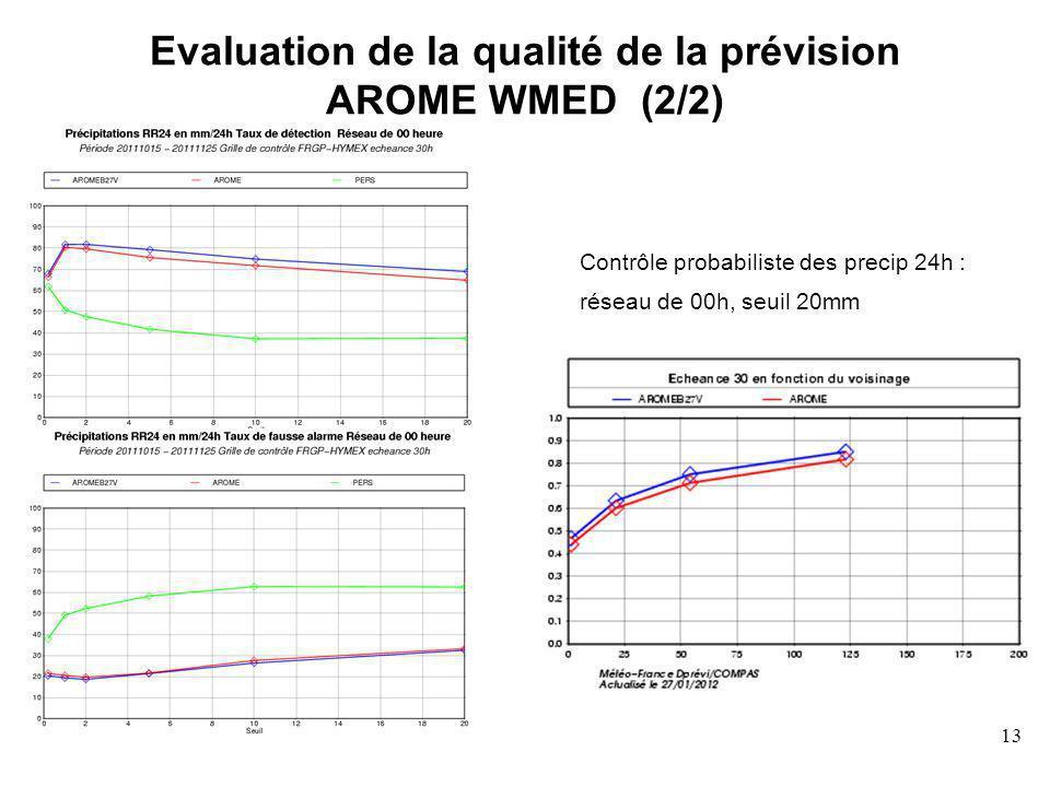 Evaluation de la qualité de la prévision AROME WMED (2/2)