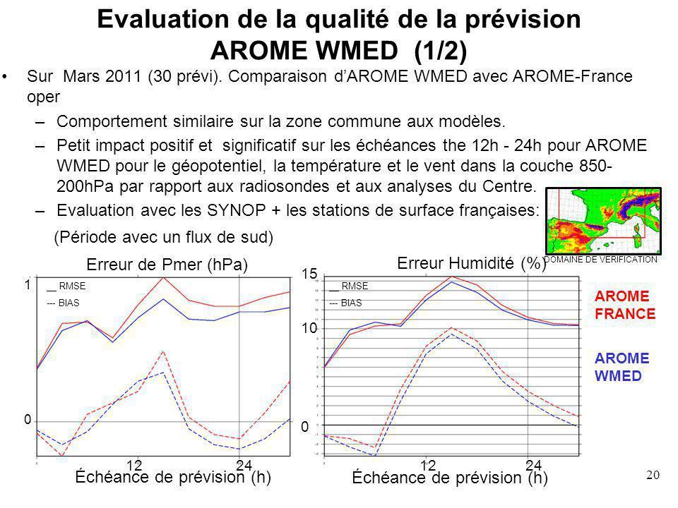 Evaluation de la qualité de la prévision AROME WMED (1/2)