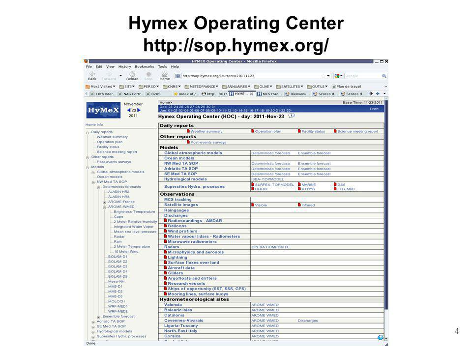 Hymex Operating Center http://sop.hymex.org/
