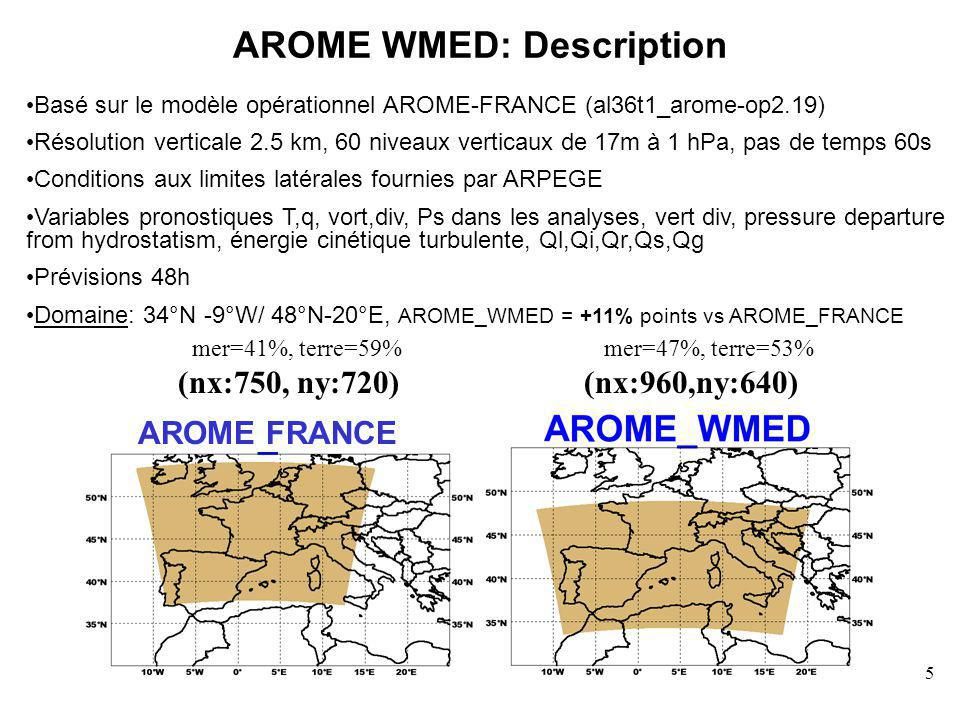 AROME WMED: Description